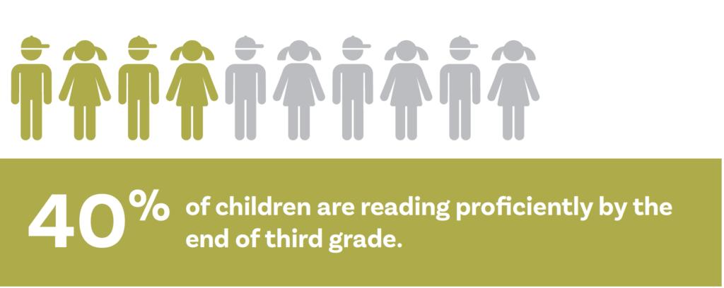 Third Grade Reading - L4L